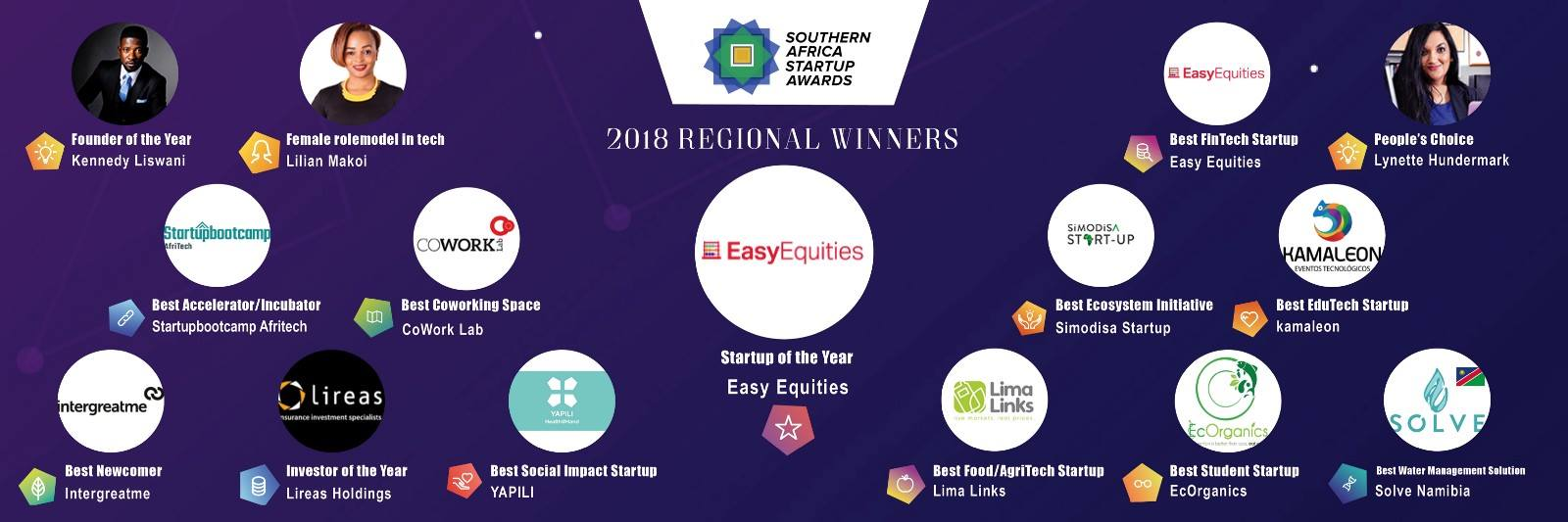 2018 Southern Africa Startup Awards Winners